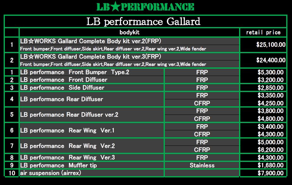Liberty Walk Lamborghini Gallardo - 6